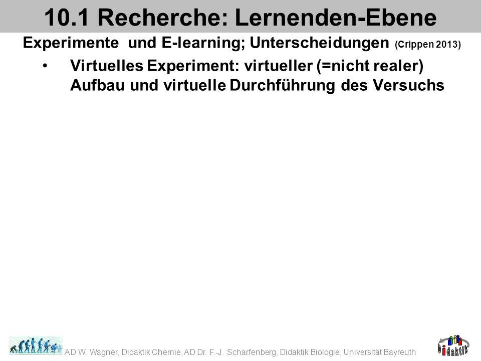 Experimente und E-learning; Unterscheidungen (Crippen 2013) Virtuelles Experiment: virtueller (=nicht realer) Aufbau und virtuelle Durchführung des Versuchs 10.1 Recherche: Lernenden-Ebene AD W.