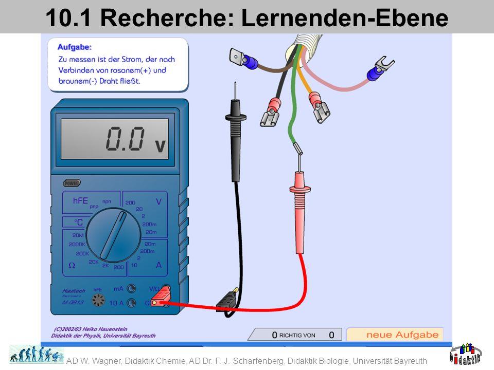 10.1 Recherche: Lernenden-Ebene AD W. Wagner, Didaktik Chemie, AD Dr. F.-J. Scharfenberg, Didaktik Biologie, Universität Bayreuth