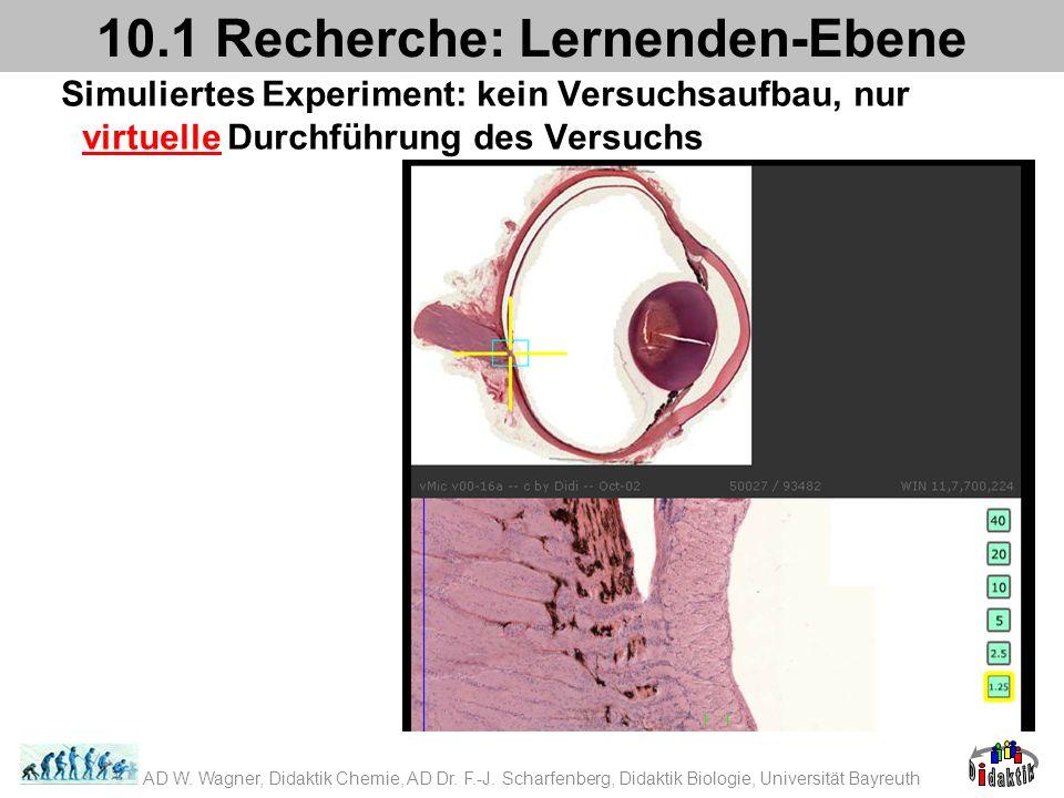 Simuliertes Experiment: kein Versuchsaufbau, nur virtuelle Durchführung des Versuchs virtuelle 10.1 Recherche: Lernenden-Ebene AD W. Wagner, Didaktik