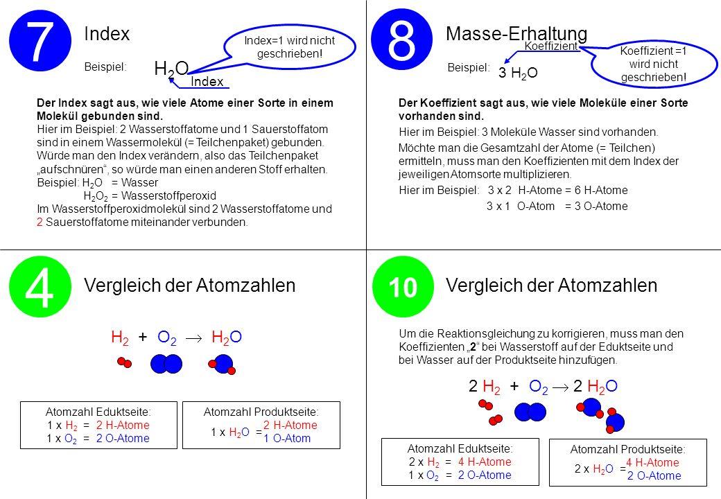 Der Index sagt aus, wie viele Atome einer Sorte in einem Molekül gebunden sind. Hier im Beispiel: 2 Wasserstoffatome und 1 Sauerstoffatom sind in eine