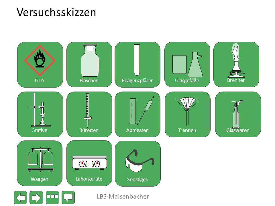 Erhitzen mit dem Bunsenbrenner LBS-Maisenbacher