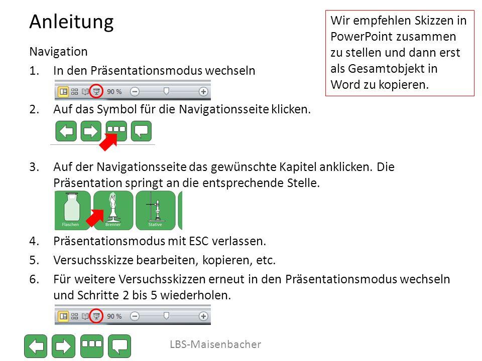 Anleitung Navigation 1.In den Präsentationsmodus wechseln 2.Auf das Symbol für die Navigationsseite klicken. 3.Auf der Navigationsseite das gewünschte