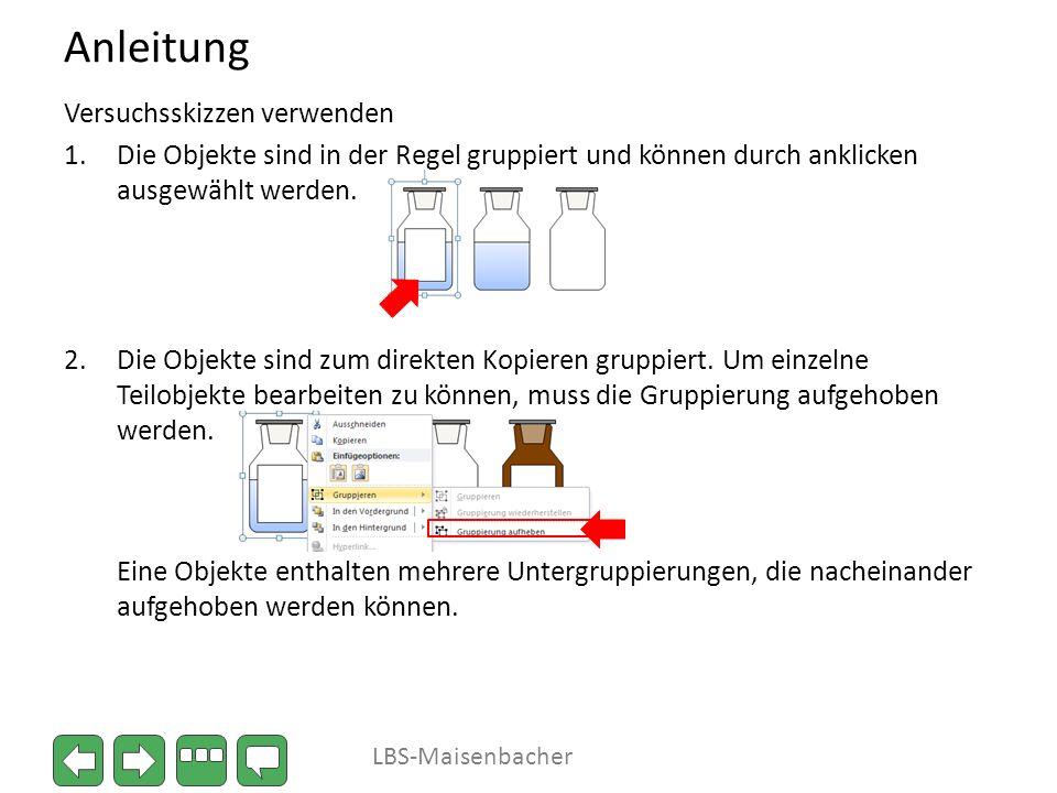 Anleitung Versuchsskizzen verwenden 1.Die Objekte sind in der Regel gruppiert und können durch anklicken ausgewählt werden. 2.Die Objekte sind zum dir