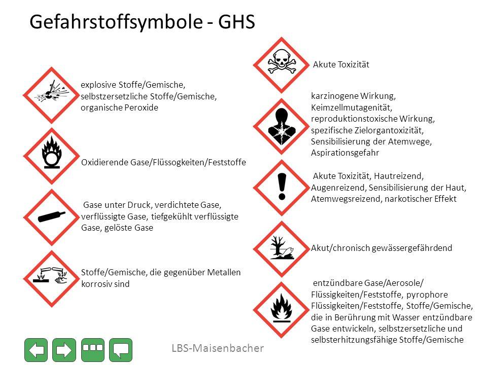 explosive Stoffe/Gemische, selbstzersetzliche Stoffe/Gemische, organische Peroxide entzündbare Gase/Aerosole/ Flüssigkeiten/Feststoffe, pyrophore Flüs