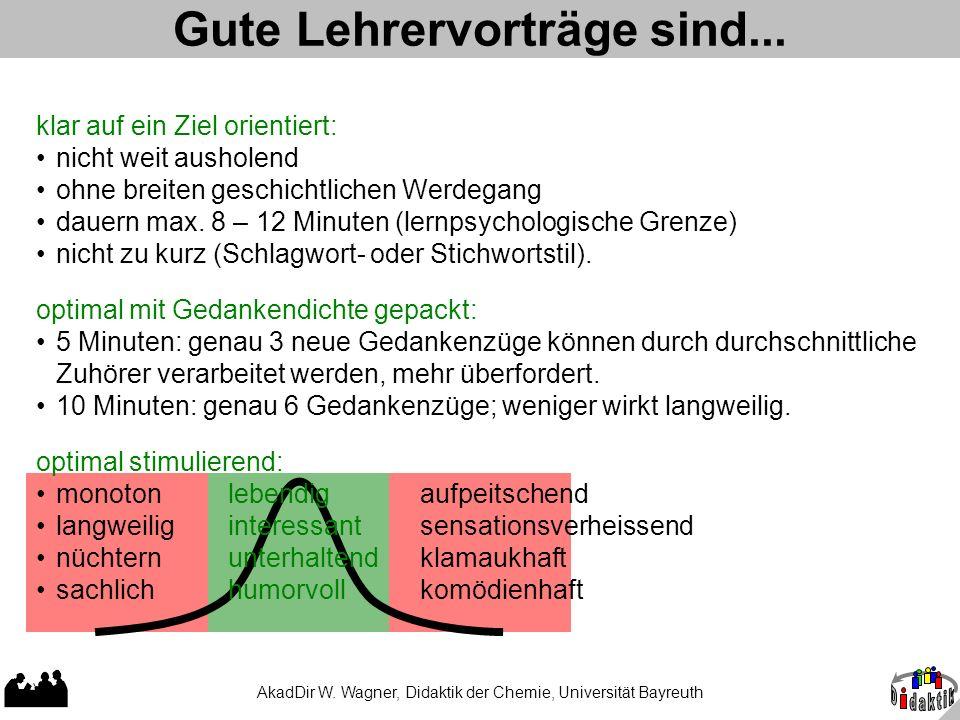 AkadDir W. Wagner, Didaktik der Chemie, Universität Bayreuth Gute Lehrervorträge sind... klar auf ein Ziel orientiert: nicht weit ausholend ohne breit