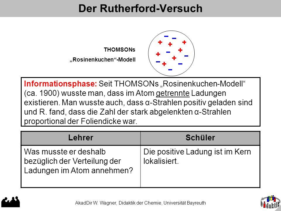 AkadDir W. Wagner, Didaktik der Chemie, Universität Bayreuth Der Rutherford-Versuch THOMSONs Rosinenkuchen-Modell Informationsphase: Seit THOMSONs Ros