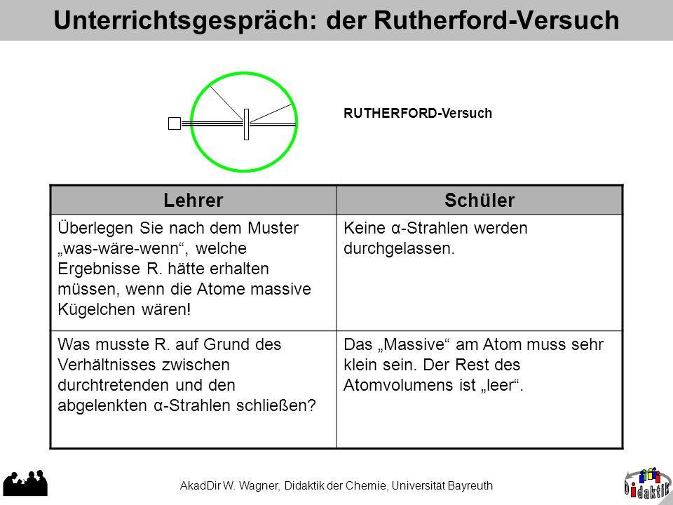 AkadDir W. Wagner, Didaktik der Chemie, Universität Bayreuth Unterrichtsgespräch: der Rutherford-Versuch RUTHERFORD-Versuch LehrerSchüler Überlegen Si
