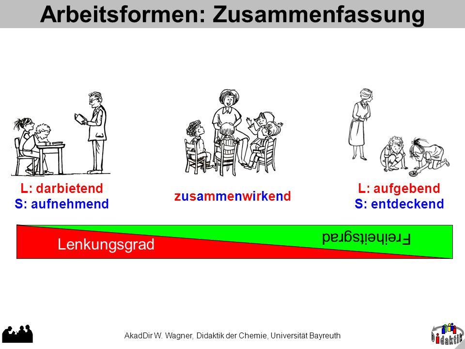 AkadDir W. Wagner, Didaktik der Chemie, Universität Bayreuth Arbeitsformen: Zusammenfassung Lenkungsgrad Freiheitsgrad L: darbietend S: aufnehmend L: