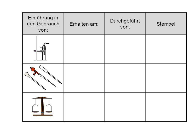 Einführung in den Gebrauch von: Erhalten am: Durchgeführt von: Stempel