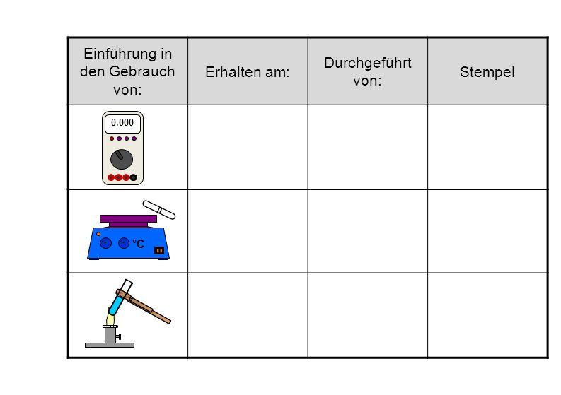Einführung in den Gebrauch von: Erhalten am: Durchgeführt von: Stempel °C 0.000