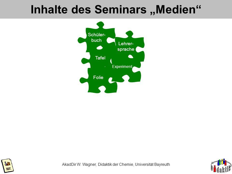 Didaktik Chemie AkadDir W.Wagner, Didaktik der Chemie, Universität Bayreuth Lehrgriff Räuml.