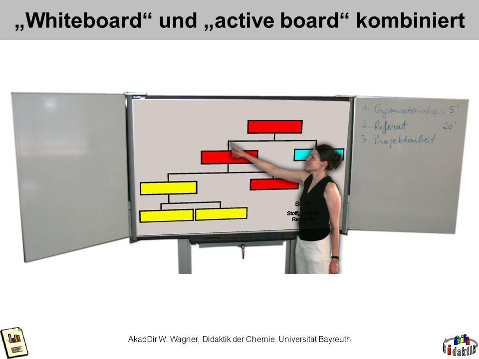 Whiteboard und active board kombiniert AkadDir W. Wagner, Didaktik der Chemie, Universität Bayreuth