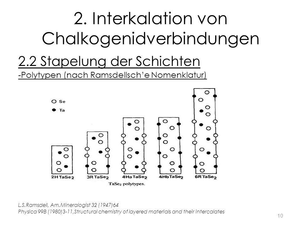 2. Interkalation von Chalkogenidverbindungen 2.2 Stapelung der Schichten -Polytypen (nach Ramsdellsche Nomenklatur) L.S.Ramsdell, Am.Mineralogist 32 (