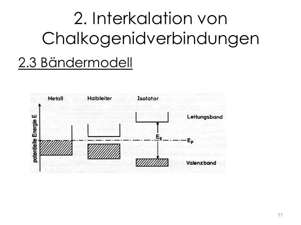 2. Interkalation von Chalkogenidverbindungen 2.3 Bändermodell 11