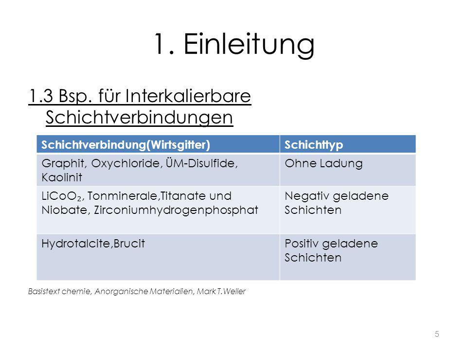 1. Einleitung 1.3 Bsp. für Interkalierbare Schichtverbindungen Basistext chemie, Anorganische Materialien, Mark T.Weller Schichtverbindung(Wirtsgitter