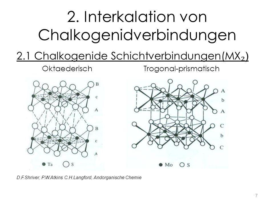 2. Interkalation von Chalkogenidverbindungen 2.1 Chalkogenide Schichtverbindungen(MX ) Oktaederisch Trogonal-prismatisch D.F.Shriver, P.W.Atkins C.H.L