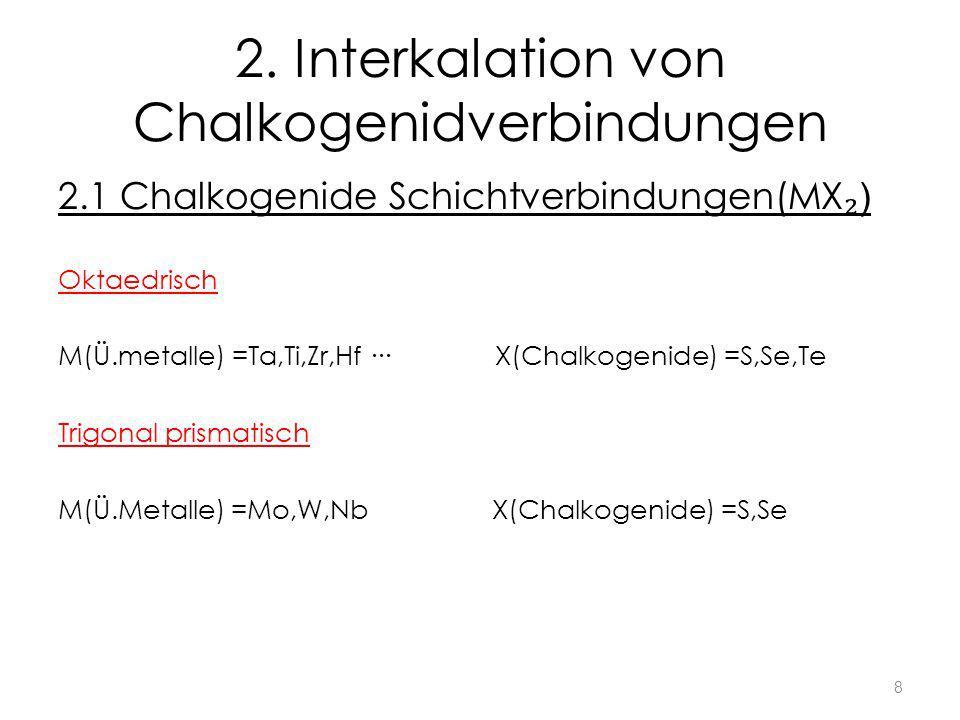 2. Interkalation von Chalkogenidverbindungen 2.1 Chalkogenide Schichtverbindungen(MX ) Oktaedrisch M(Ü.metalle) =Ta,Ti,Zr,Hf X(Chalkogenide) =S,Se,Te