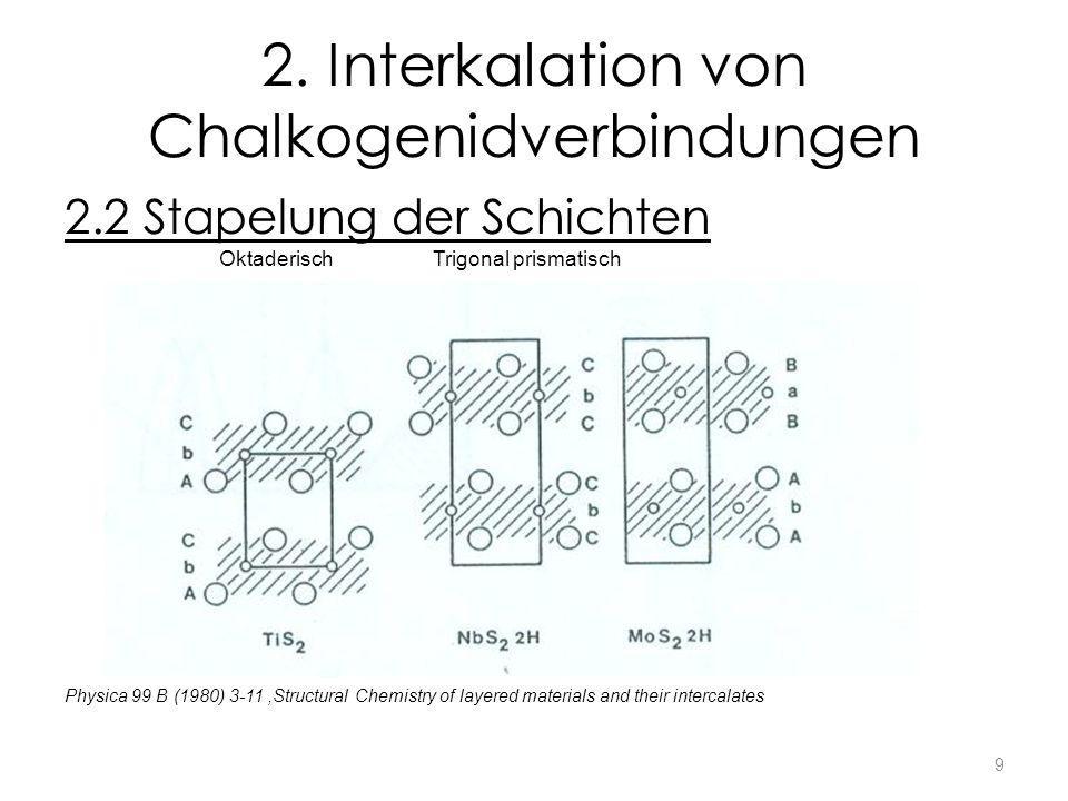 2. Interkalation von Chalkogenidverbindungen 2.2 Stapelung der Schichten Oktaderisch Trigonal prismatisch Physica 99 B (1980) 3-11,Structural Chemistr