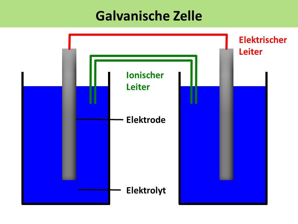 Galvanische Zelle Elektrolyt Elektrode Elektrischer Leiter Ionischer Leiter