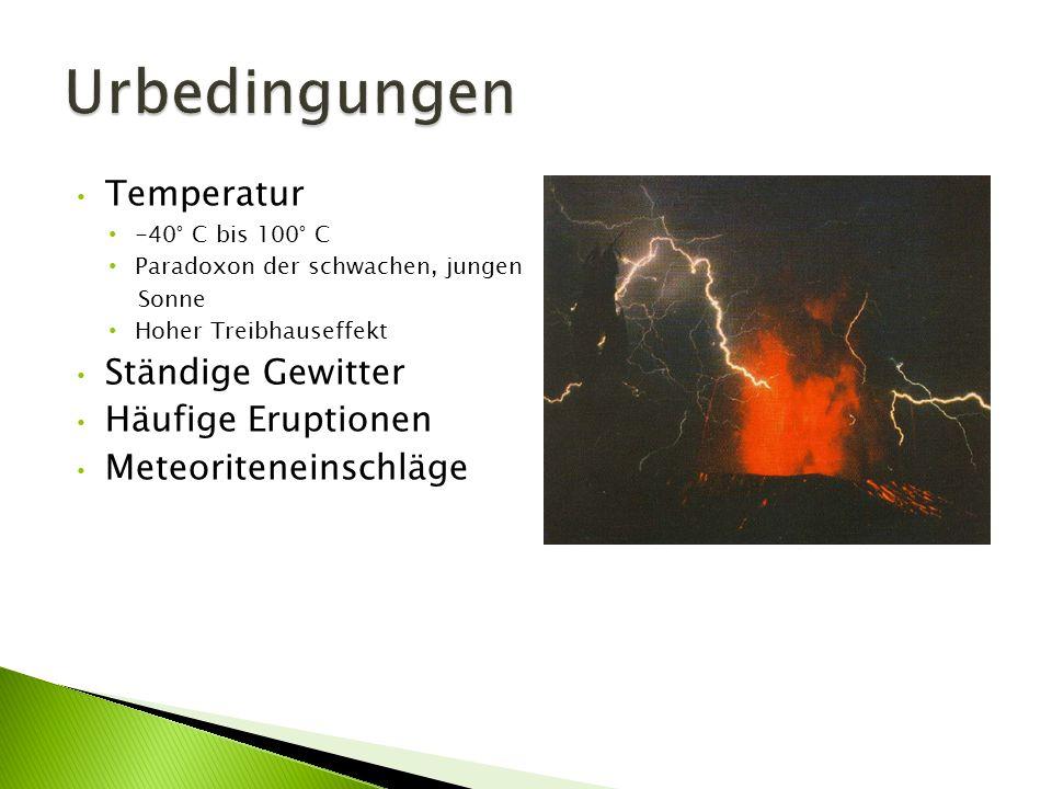 Temperatur -40° C bis 100° C Paradoxon der schwachen, jungen Sonne Hoher Treibhauseffekt Ständige Gewitter Häufige Eruptionen Meteoriteneinschläge
