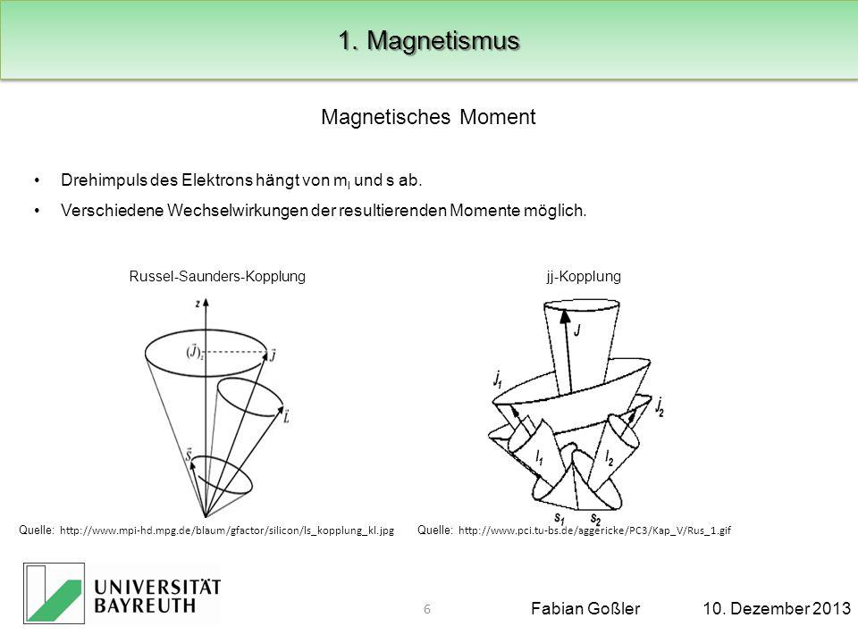 Fabian Goßler10. Dezember 2013 1. Magnetismus Magnetisches Moment 7