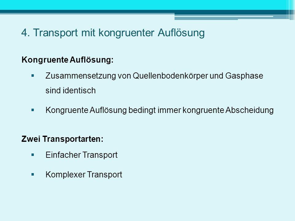 4. Transport mit kongruenter Auflösung Kongruente Auflösung: Zusammensetzung von Quellenbodenkörper und Gasphase sind identisch Kongruente Auflösung b