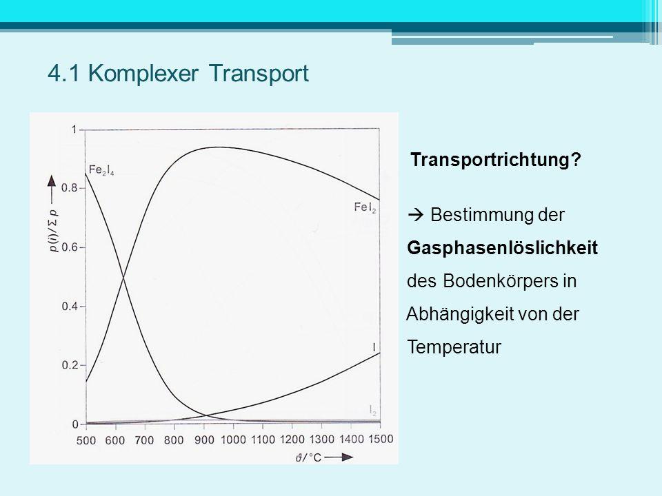4.1 Komplexer Transport Transportrichtung? Bestimmung der Gasphasenlöslichkeit des Bodenkörpers in Abhängigkeit von der Temperatur