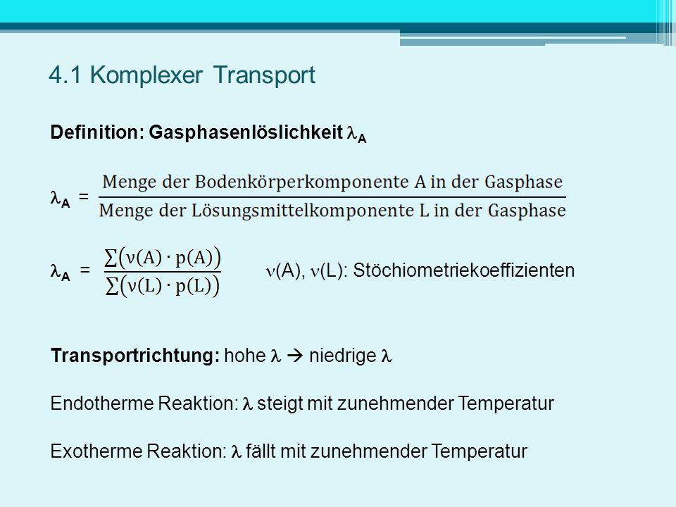 Definition: Gasphasenlöslichkeit A A = A = (A), (L): Stöchiometriekoeffizienten Transportrichtung: hohe niedrige Endotherme Reaktion: steigt mit zuneh
