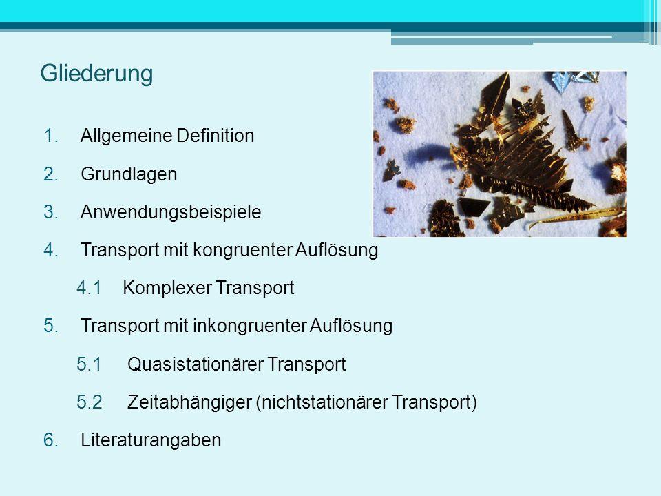 1.Allgemeine Definition 2.Grundlagen 3.Anwendungsbeispiele 4.Transport mit kongruenter Auflösung 4.1 Komplexer Transport 5.Transport mit inkongruenter