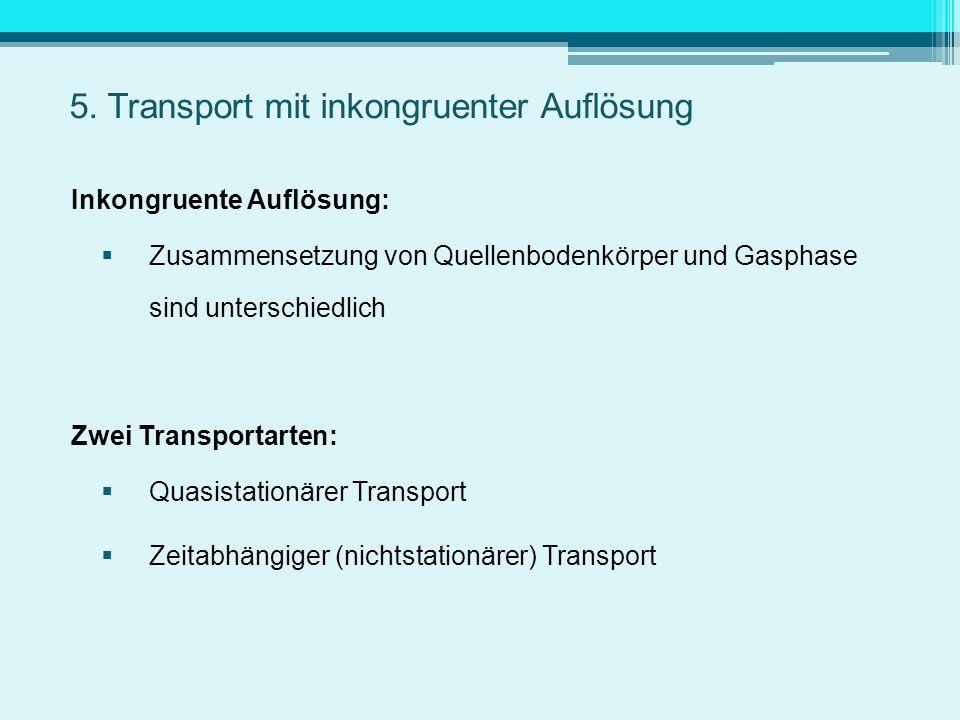 Inkongruente Auflösung: Zusammensetzung von Quellenbodenkörper und Gasphase sind unterschiedlich Zwei Transportarten: Quasistationärer Transport Zeita
