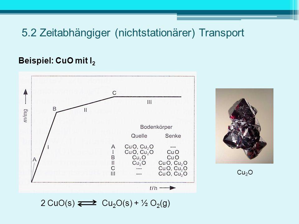 5.2 Zeitabhängiger (nichtstationärer) Transport Beispiel: CuO mit I 2 Cu 2 O 2 CuO(s) Cu 2 O(s) + ½ O 2 (g)