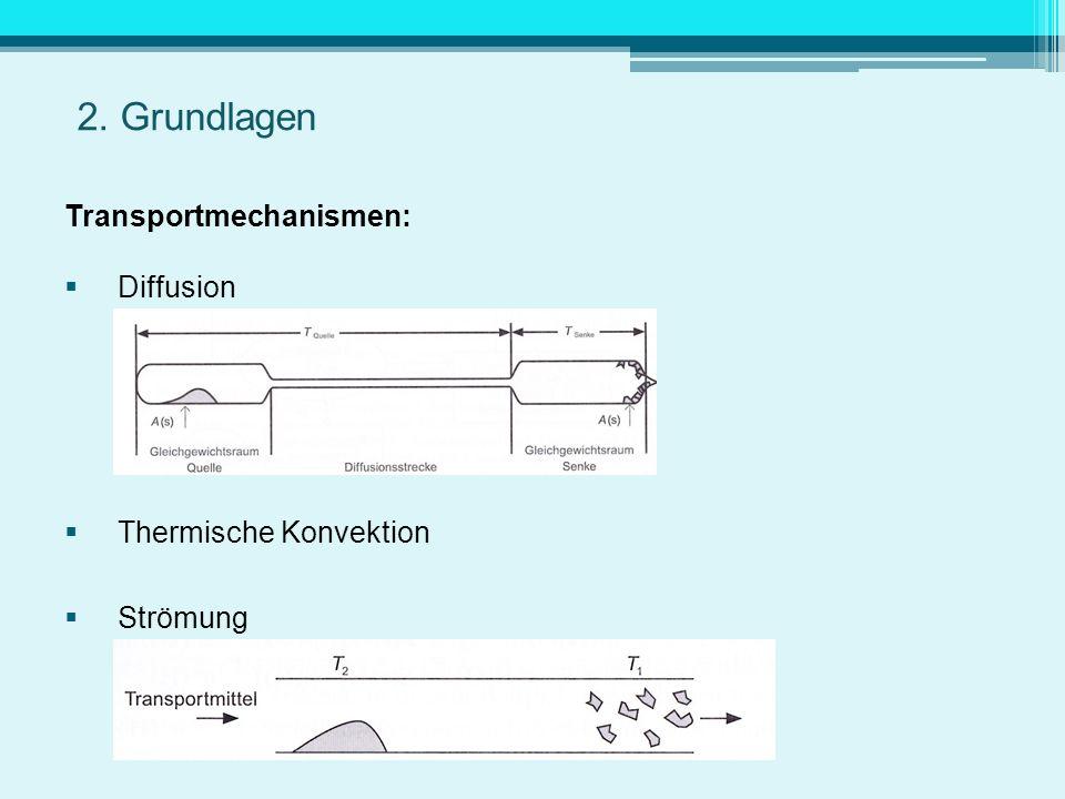2. Grundlagen Transportmechanismen: Diffusion Thermische Konvektion Strömung