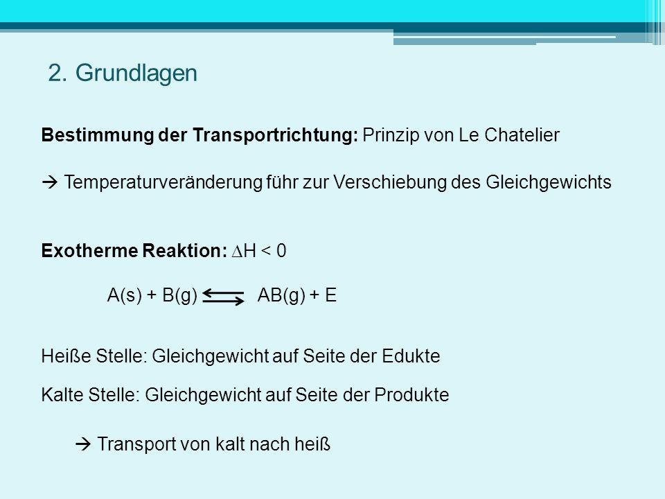 Bestimmung der Transportrichtung: Prinzip von Le Chatelier Temperaturveränderung führ zur Verschiebung des Gleichgewichts Exotherme Reaktion: H < 0 A(