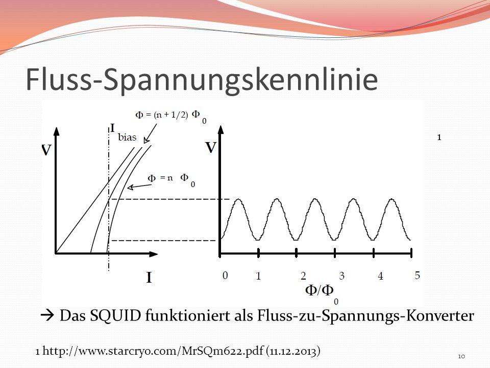 Fluss-Spannungskennlinie 10 1 1 http://www.starcryo.com/MrSQm622.pdf (11.12.2013) Das SQUID funktioniert als Fluss-zu-Spannungs-Konverter