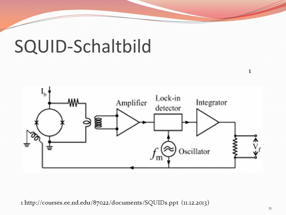 SQUID-Schaltbild 11 1 1 http://courses.ee.nd.edu/87022/documents/SQUIDs.ppt (11.12.2013)