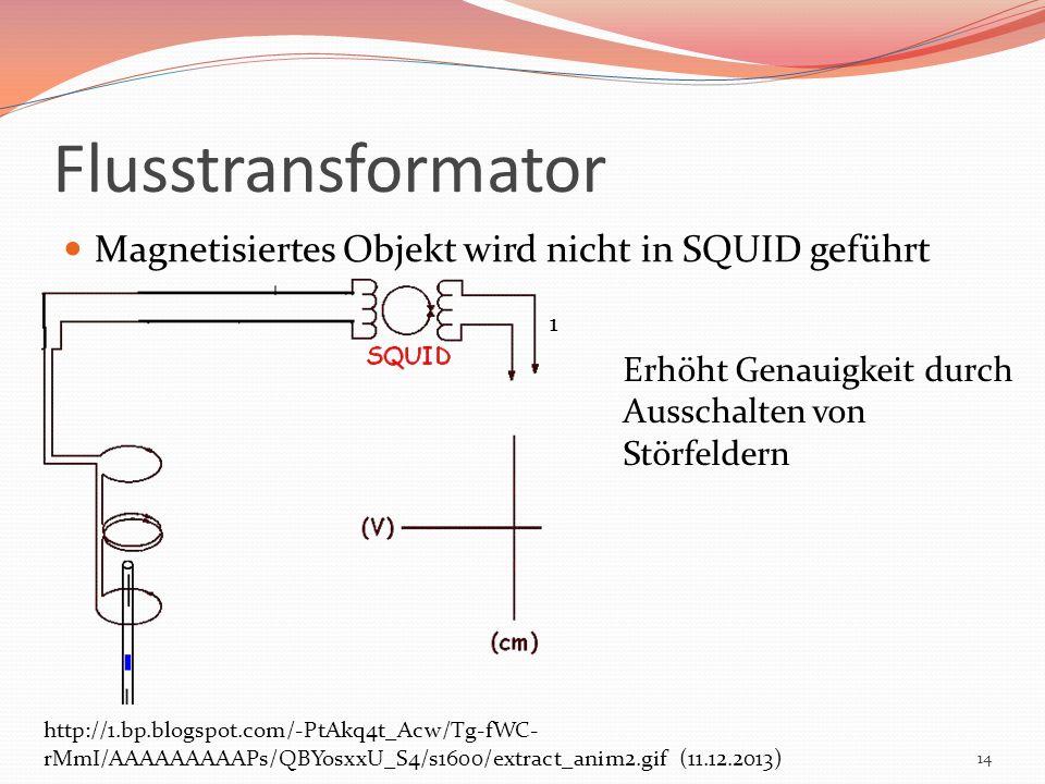 Flusstransformator Magnetisiertes Objekt wird nicht in SQUID geführt 14 1 http://1.bp.blogspot.com/-PtAkq4t_Acw/Tg-fWC- rMmI/AAAAAAAAAPs/QBYosxxU_S4/s