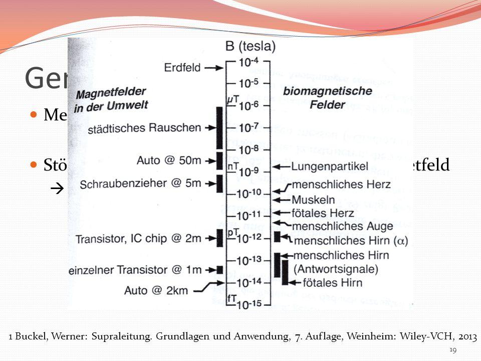 Genauigkeit von SQUIDs Messung von Magnetfeldern bis Störsignale deutlich höher als das gewollte Magnetfeld Supraleitende Abschirmung + Gradientenspul