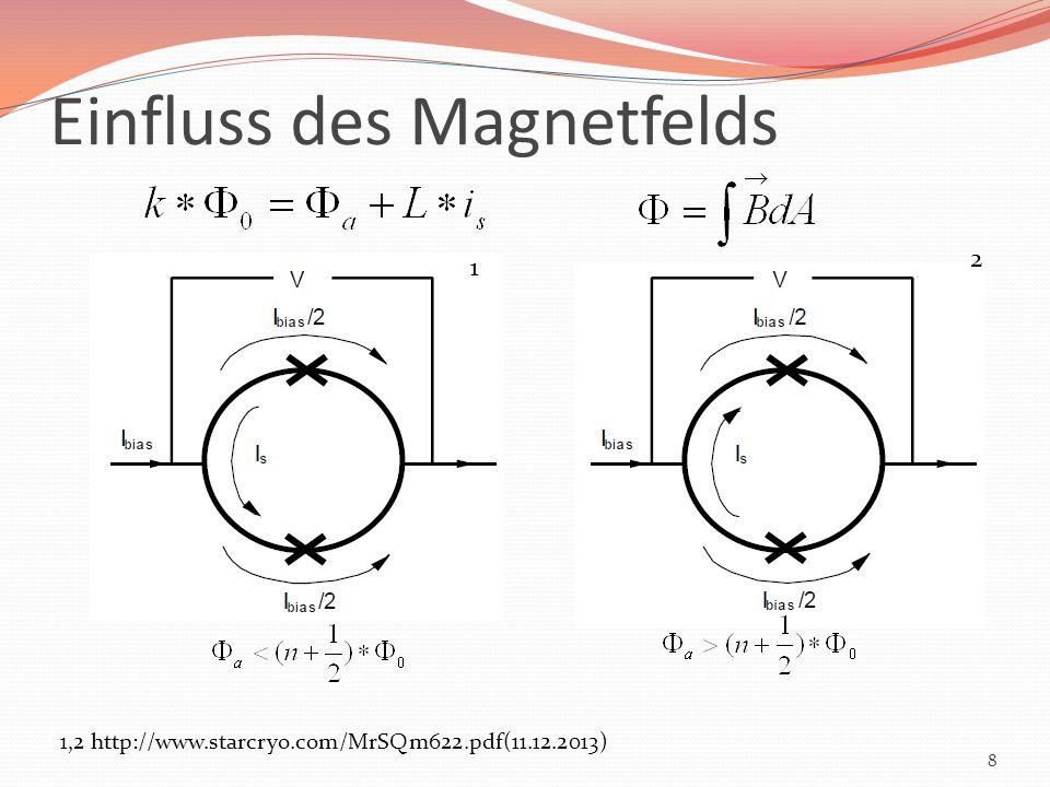 Einfluss des Magnetfelds 8 1 2 1,2 http://www.starcryo.com/MrSQm622.pdf(11.12.2013)