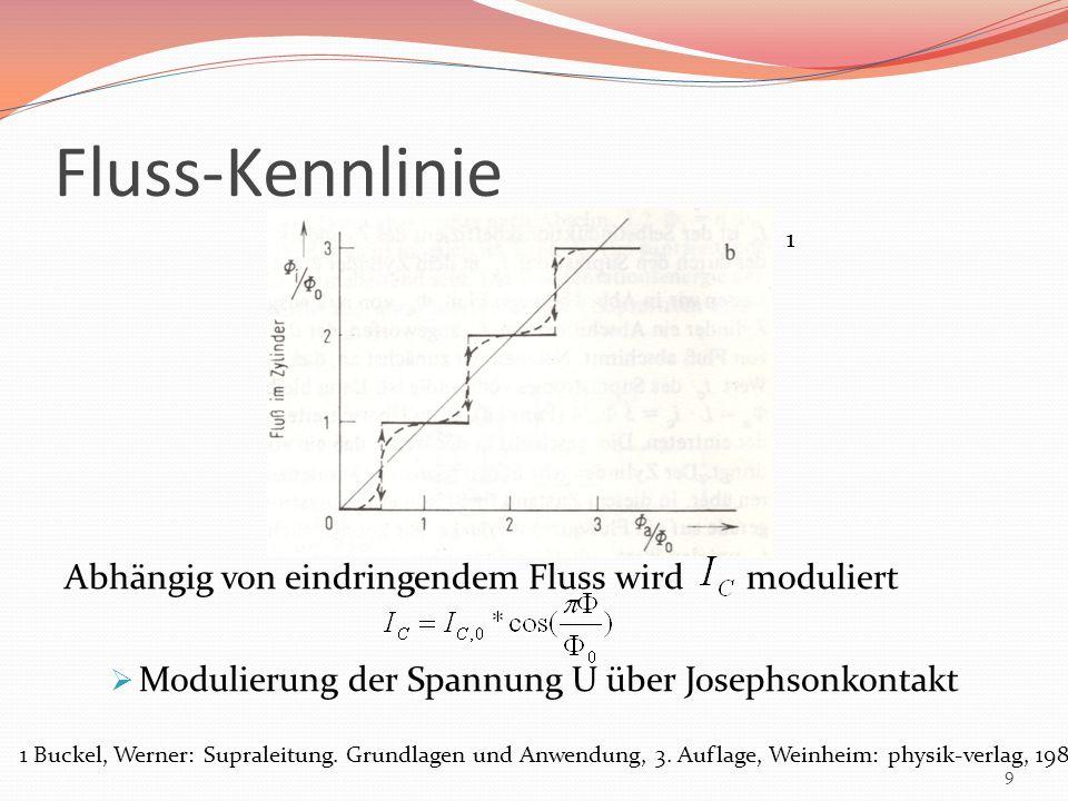Fluss-Kennlinie Abhängig von eindringendem Fluss wird moduliert Modulierung der Spannung U über Josephsonkontakt 9 1 1 Buckel, Werner: Supraleitung. G