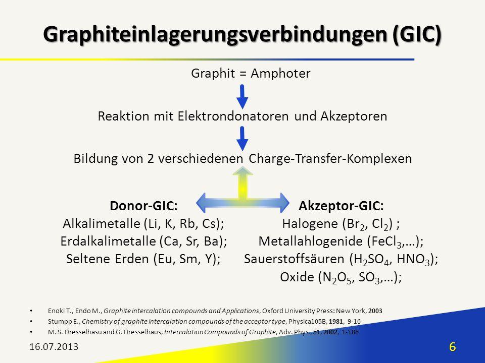 Graphit = Amphoter Reaktion mit Elektrondonatoren und Akzeptoren Bildung von 2 verschiedenen Charge-Transfer-Komplexen 16.07.20136 Graphiteinlagerungs