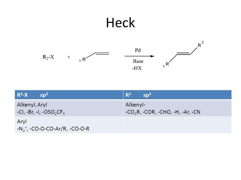 Heck R 2 -X sp 2 R 1 sp 2 Alkenyl, Aryl -Cl, -Br, -I, -OSO 2 CF 3 Alkenyl- -CO 2 R, -COR, -CHO, -H, -Ar, -CN Aryl -N 2 +, -CO-O-CO-Ar/R, -CO-O-R