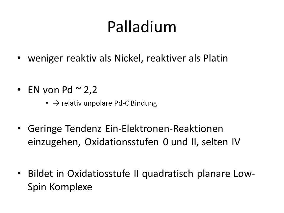 Palladium weniger reaktiv als Nickel, reaktiver als Platin EN von Pd ~ 2,2 relativ unpolare Pd-C Bindung Geringe Tendenz Ein-Elektronen-Reaktionen ein