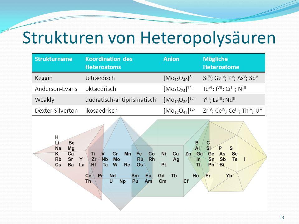 Strukturen von Heteropolysäuren 13 StrukturnameKoordination des Heteroatoms AnionMögliche Heteroatome Keggintetraedisch[Mo 12 O 40 ] 8- Si IV ; Ge IV