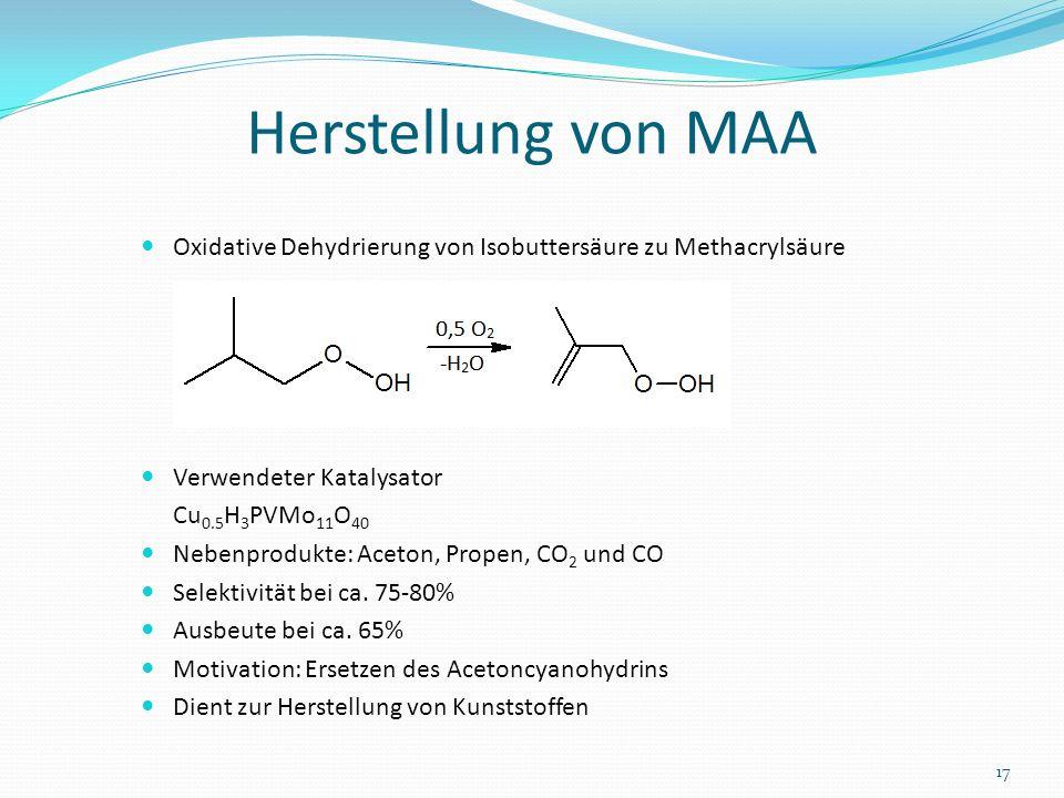 Herstellung von MAA 17 Oxidative Dehydrierung von Isobuttersäure zu Methacrylsäure Verwendeter Katalysator Cu 0.5 H 3 PVMo 11 O 40 Nebenprodukte: Acet