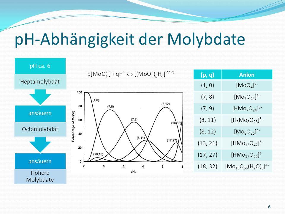 pH-Abhängigkeit der Molybdate 6 ansäuern Höhere Molybdate ansäuern Octamolybdat pH ca. 6 Heptamolybdat (p, q)Anion (1, 0)[MoO 4 ] 2- (7, 8)[Mo 7 O 24