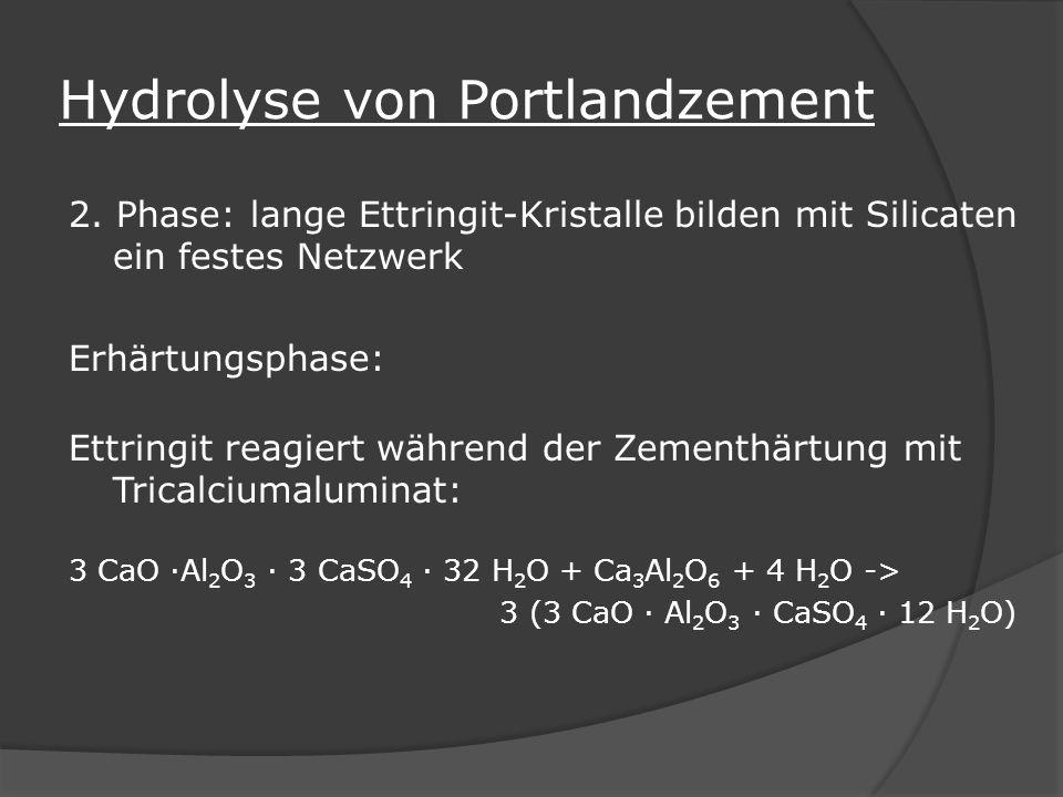 Hydrolyse von Portlandzement 2. Phase: lange Ettringit-Kristalle bilden mit Silicaten ein festes Netzwerk Erhärtungsphase: Ettringit reagiert während