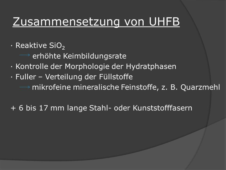 Zusammensetzung von UHFB · Reaktive SiO 2 erhöhte Keimbildungsrate · Kontrolle der Morphologie der Hydratphasen · Fuller – Verteilung der Füllstoffe m