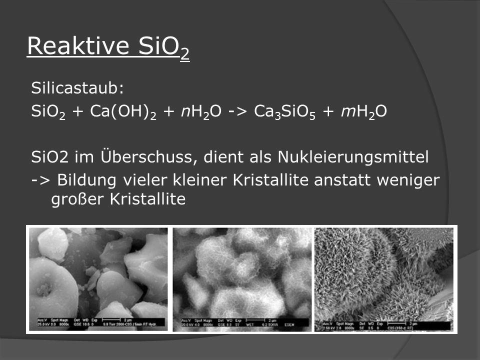 Reaktive SiO 2 Silicastaub: SiO 2 + Ca(OH) 2 + nH 2 O -> Ca 3 SiO 5 + mH 2 O SiO2 im Überschuss, dient als Nukleierungsmittel -> Bildung vieler kleine