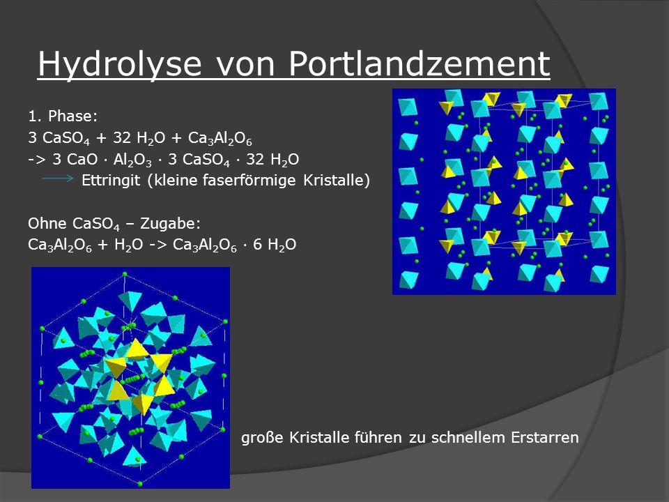 Hydrolyse von Portlandzement 1. Phase: 3 CaSO 4 + 32 H 2 O + Ca 3 Al 2 O 6 -> 3 CaO · Al 2 O 3 · 3 CaSO 4 · 32 H 2 O Ettringit (kleine faserförmige Kr