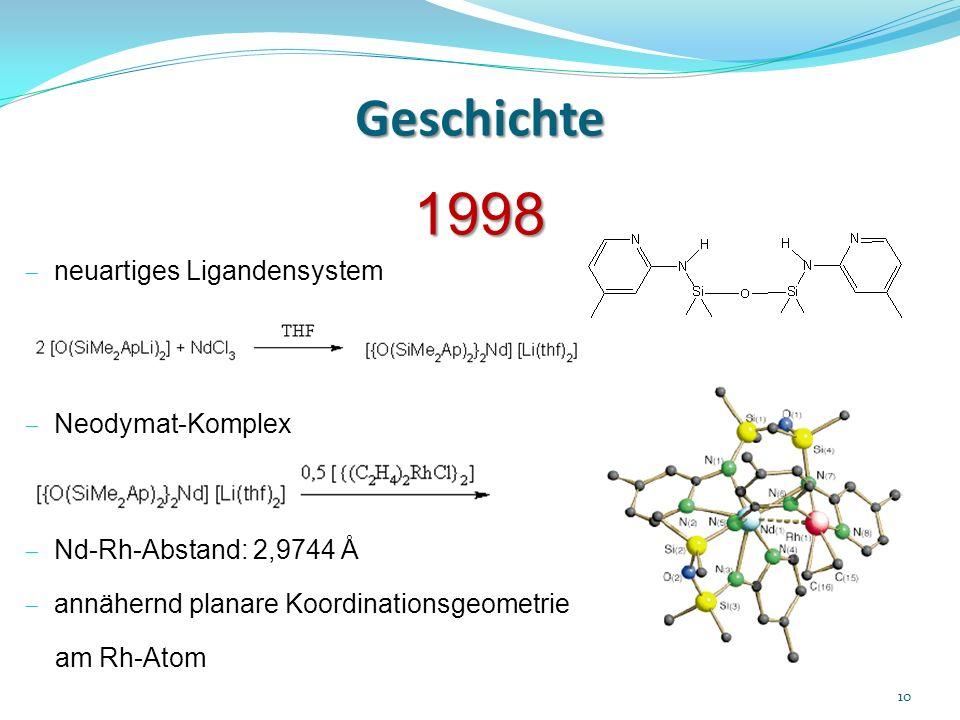Geschichte 1998 neuartiges Ligandensystem Neodymat-Komplex Nd-Rh-Abstand: 2,9744 Å annähernd planare Koordinationsgeometrie am Rh-Atom 10